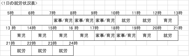 f:id:yukom222:20180226153604p:plain