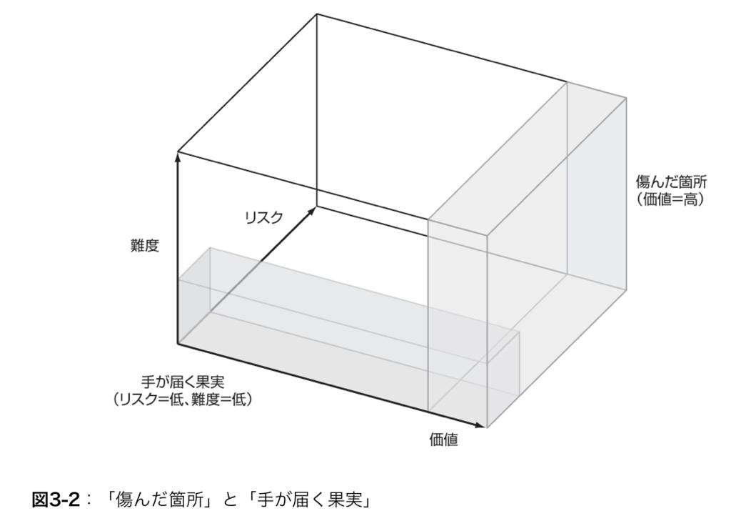 f:id:yuku_t:20170220230759p:plain
