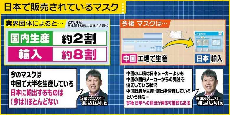 f:id:yukukawa-no-nagare:20200331083357p:plain