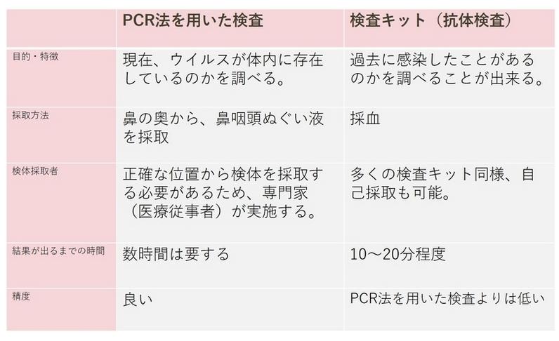 f:id:yukukawa-no-nagare:20200415191451p:plain