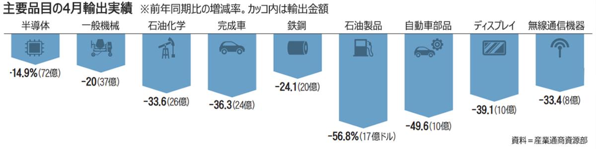 f:id:yukukawa-no-nagare:20200503084830p:plain