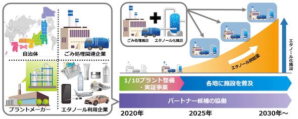 f:id:yukukawa-no-nagare:20200508081545j:plain