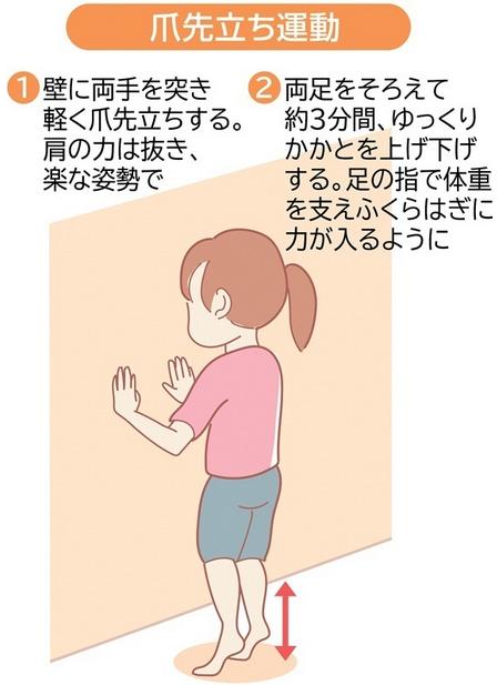 f:id:yukukawa-no-nagare:20200519083055p:plain