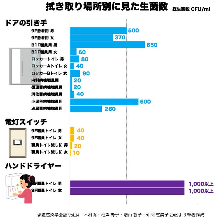 f:id:yukukawa-no-nagare:20200525073830p:plain