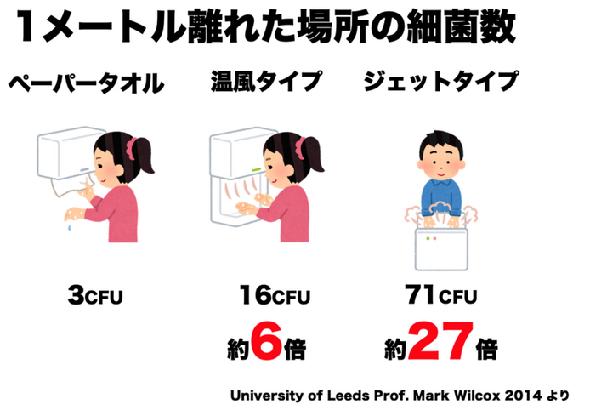 f:id:yukukawa-no-nagare:20200526062922p:plain
