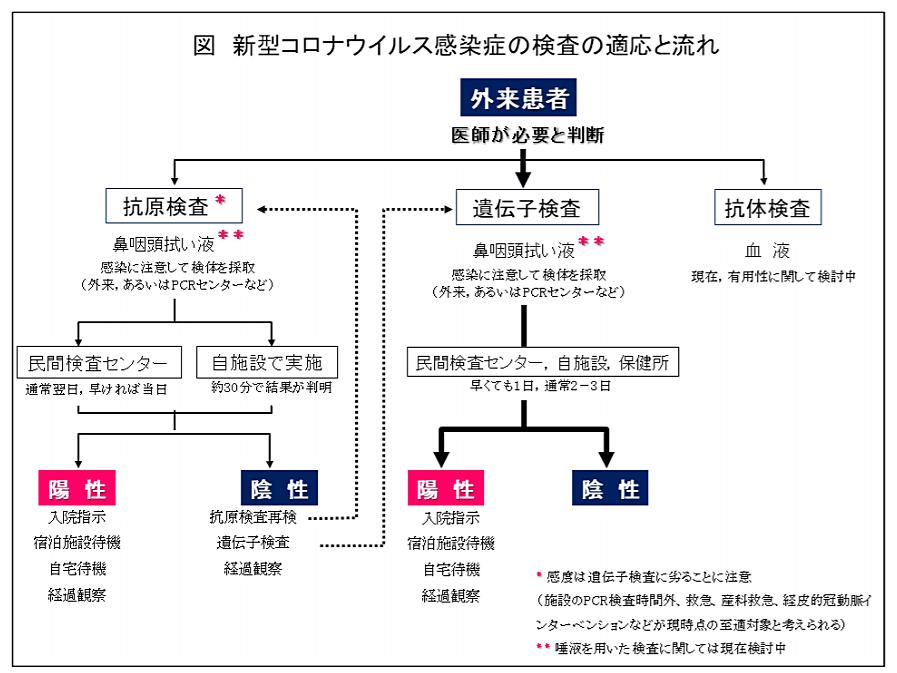 f:id:yukukawa-no-nagare:20200601105807p:plain