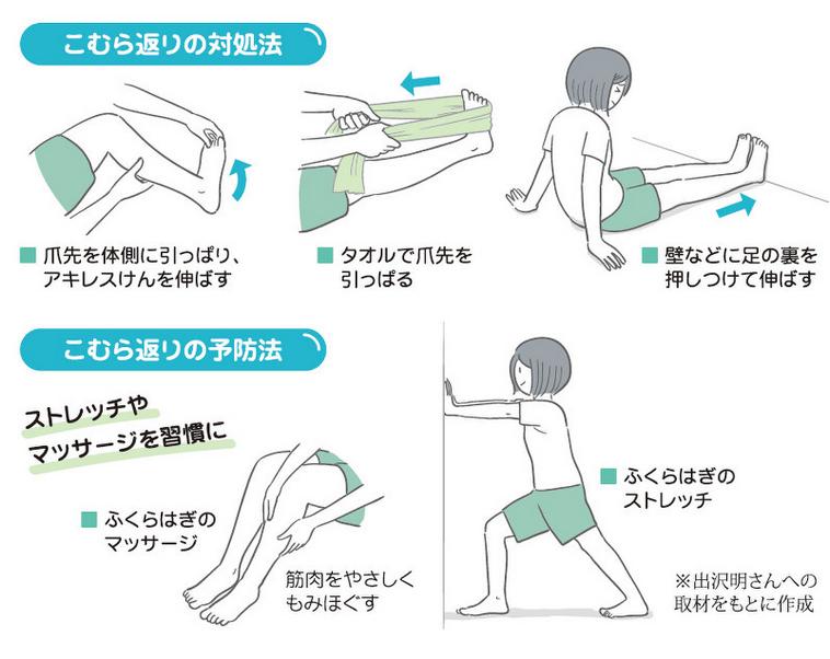 f:id:yukukawa-no-nagare:20200608084217p:plain