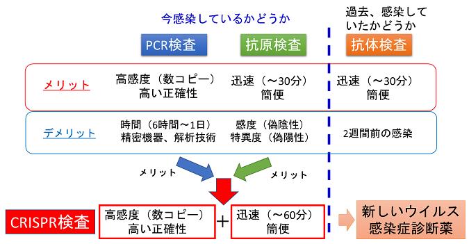 f:id:yukukawa-no-nagare:20200609061122p:plain