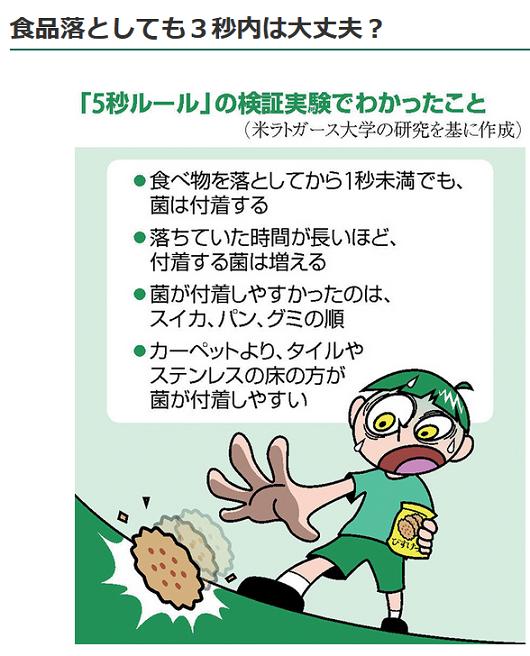 f:id:yukukawa-no-nagare:20200622182917p:plain