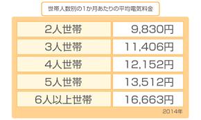 f:id:yukukawa-no-nagare:20200728084436p:plain