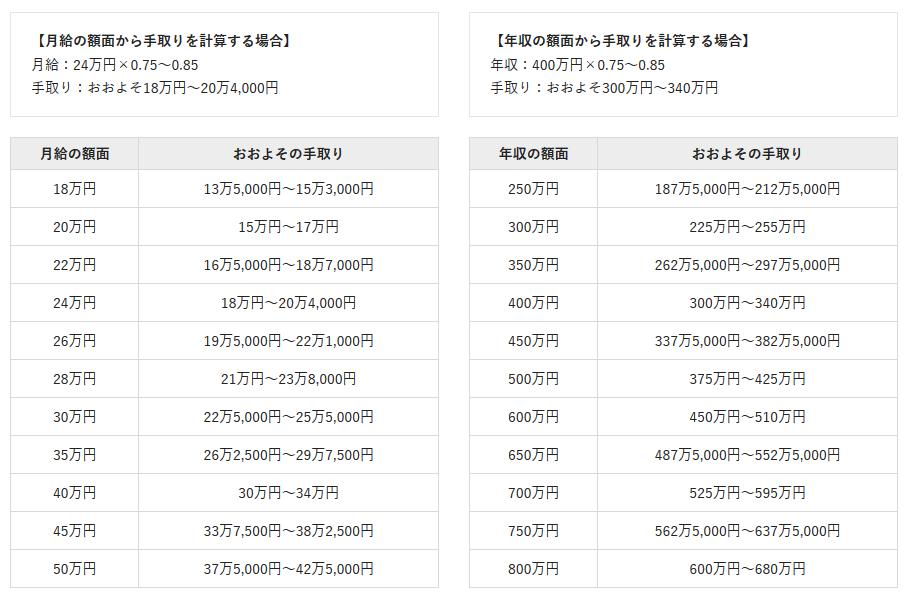 f:id:yukukawa-no-nagare:20200729075021p:plain
