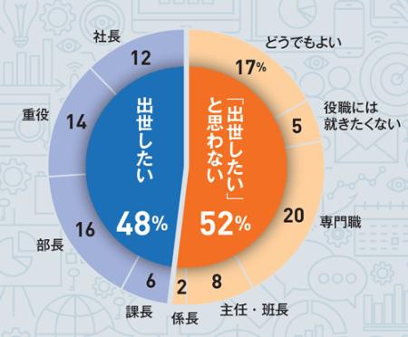 f:id:yukukawa-no-nagare:20200729145844p:plain