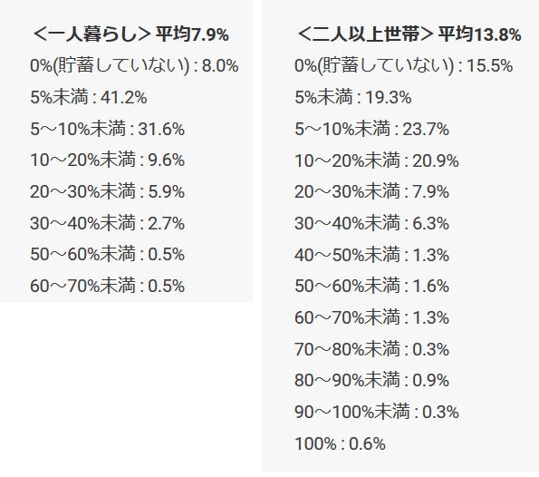f:id:yukukawa-no-nagare:20200730072038p:plain