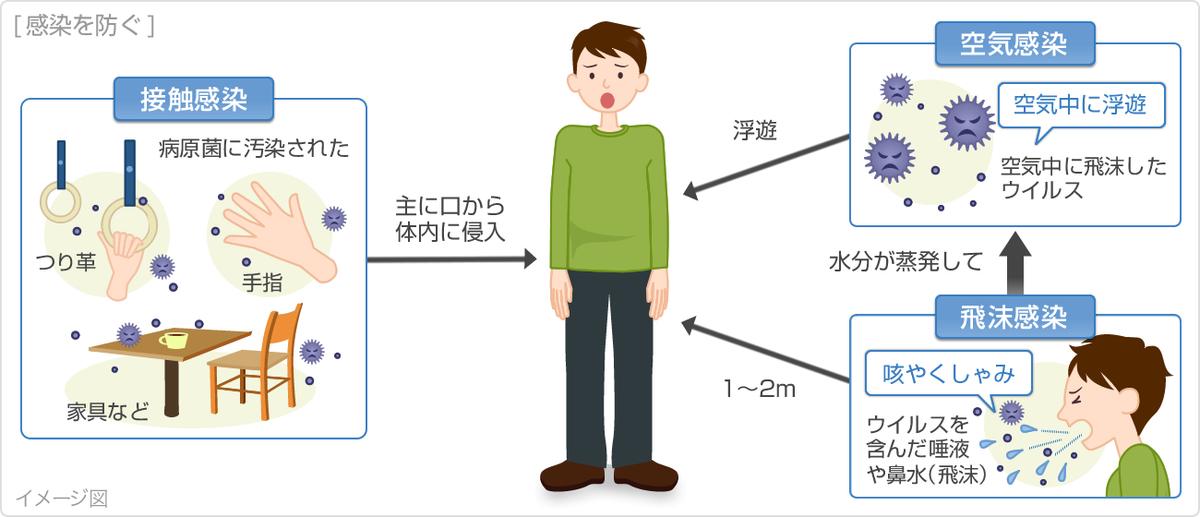 f:id:yukukawa-no-nagare:20200803160252j:plain