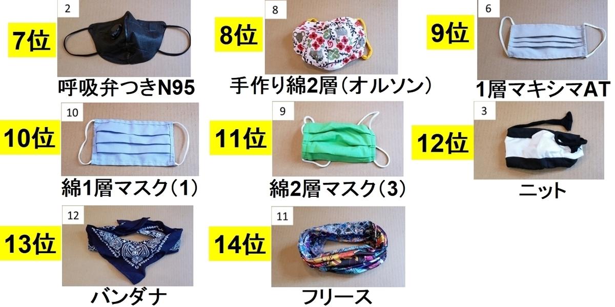 f:id:yukukawa-no-nagare:20200813061708j:plain