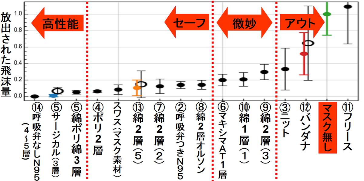f:id:yukukawa-no-nagare:20200813085539p:plain