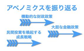 f:id:yukukawa-no-nagare:20200901065703p:plain