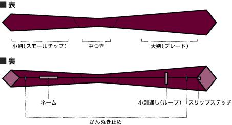f:id:yukukawa-no-nagare:20200904103056p:plain