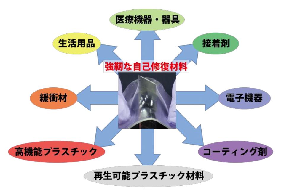 f:id:yukukawa-no-nagare:20200907070257p:plain