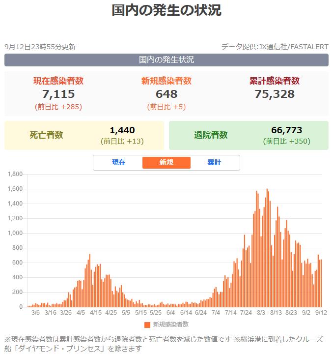f:id:yukukawa-no-nagare:20200913062051p:plain