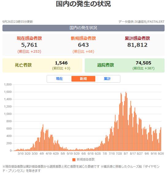 f:id:yukukawa-no-nagare:20200927065840p:plain