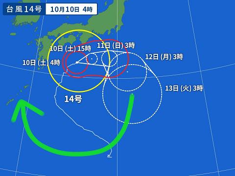 f:id:yukukawa-no-nagare:20201010055821p:plain