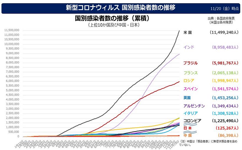 f:id:yukukawa-no-nagare:20201122074734p:plain