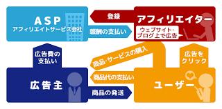 f:id:yukukawa-no-nagare:20210302070930p:plain