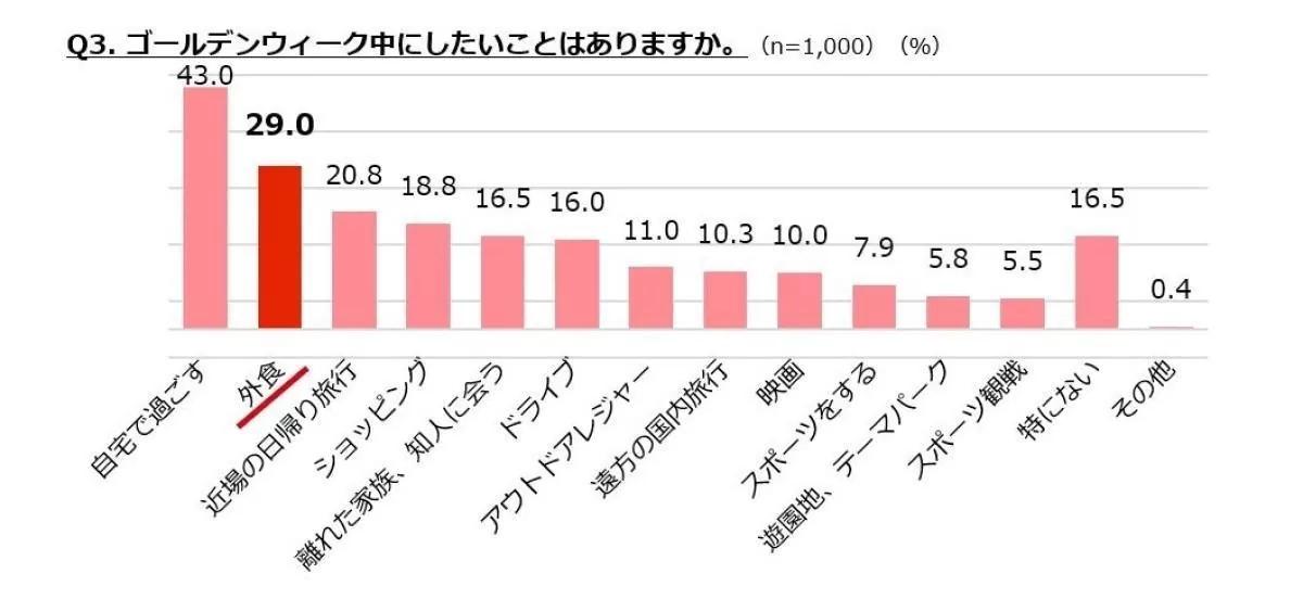 f:id:yukukawa-no-nagare:20210420074109p:plain