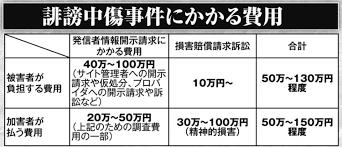 f:id:yukukawa-no-nagare:20210422093958p:plain