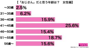f:id:yukukawa-no-nagare:20210509082655p:plain