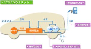 f:id:yukukawa-no-nagare:20210805102226p:plain