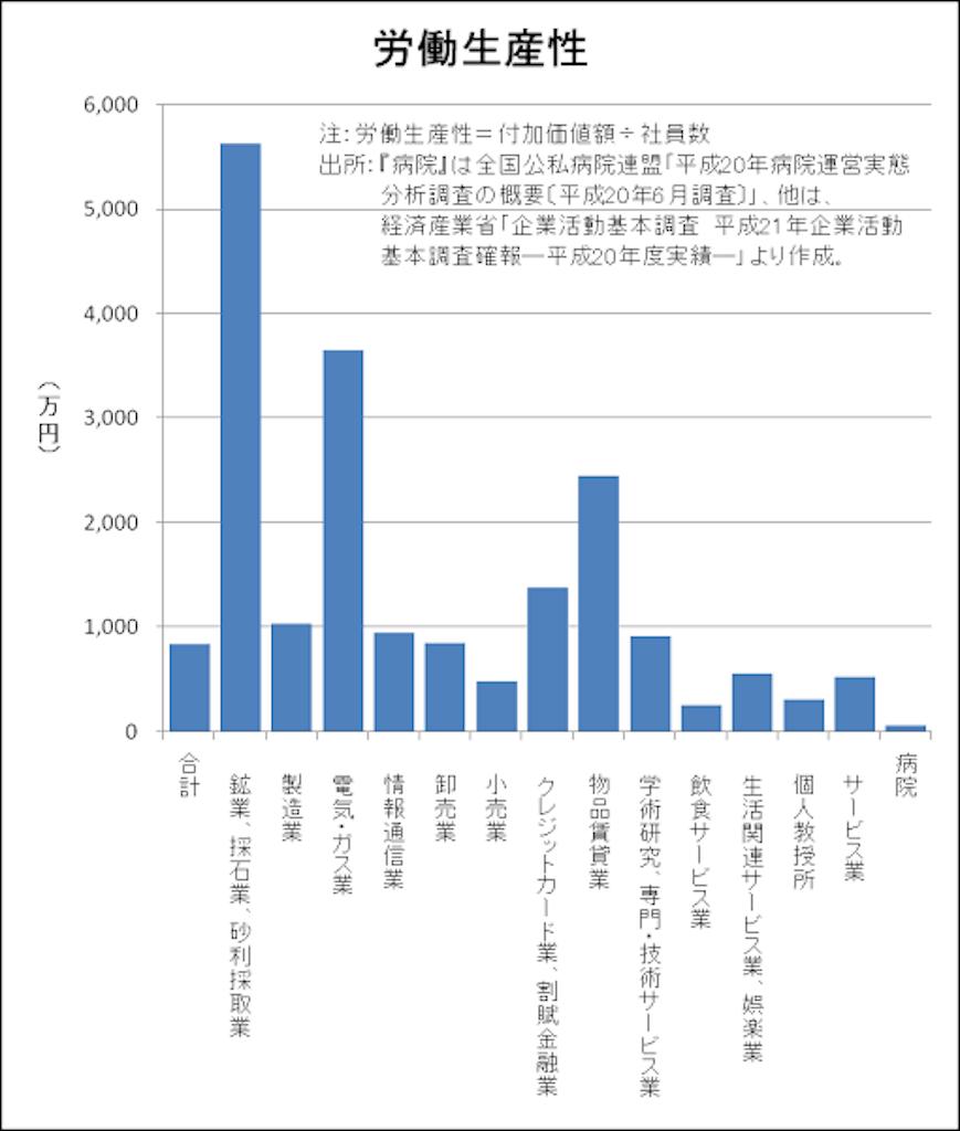 f:id:yukuma0721:20190606092938p:image