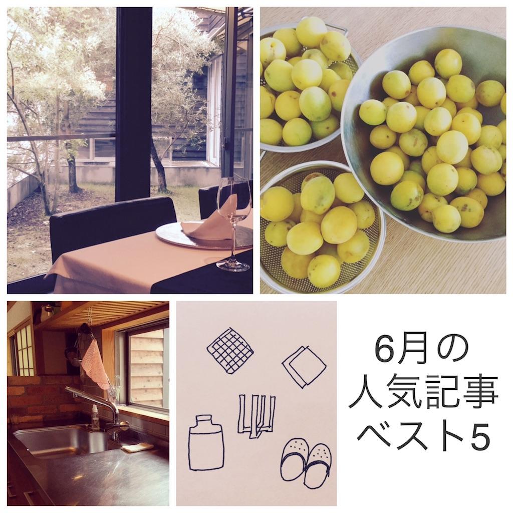 f:id:yukurinko:20160701151757j:image