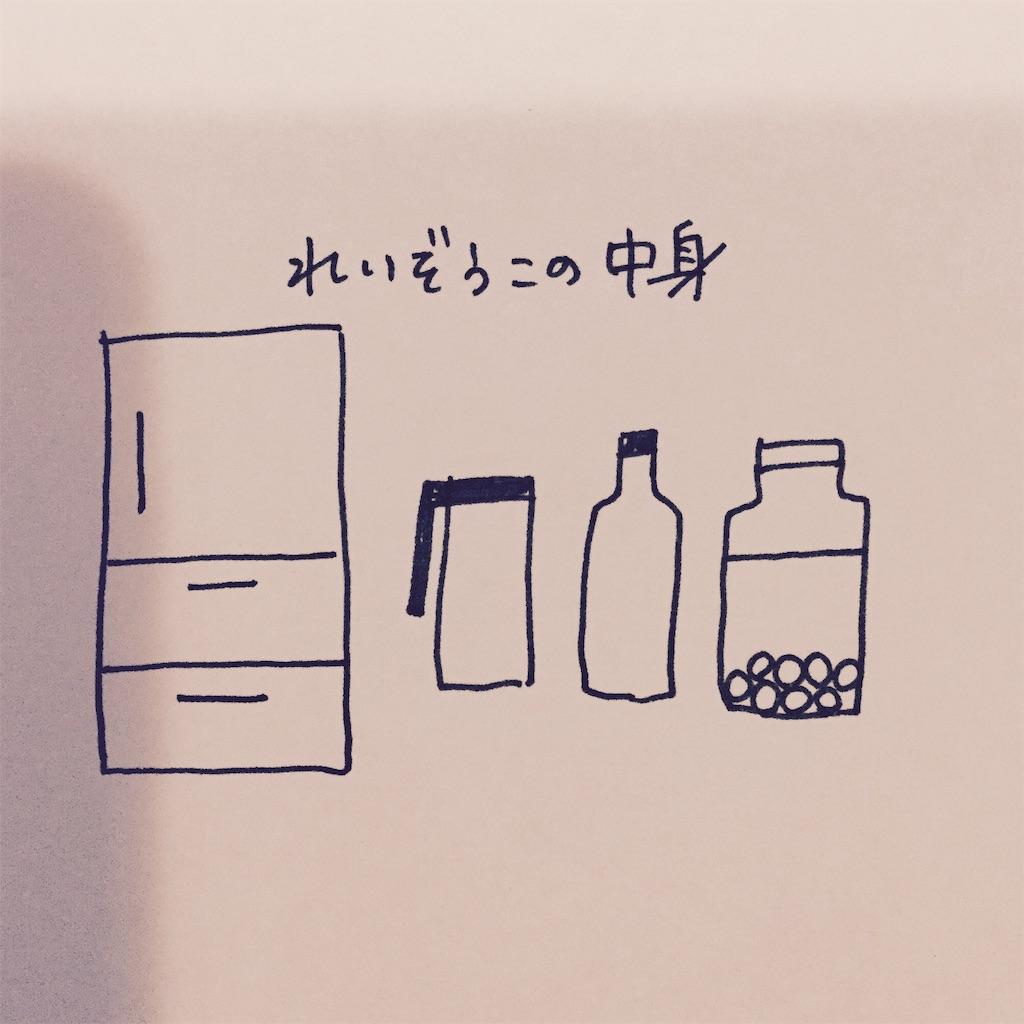 f:id:yukurinko:20160706184736j:image:w320