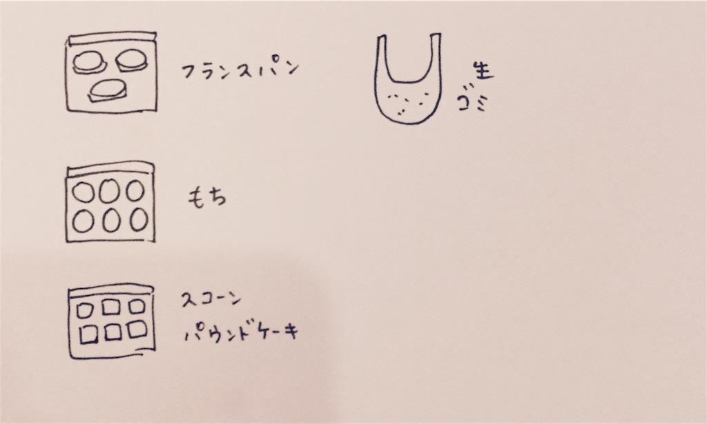 f:id:yukurinko:20170108123648j:image