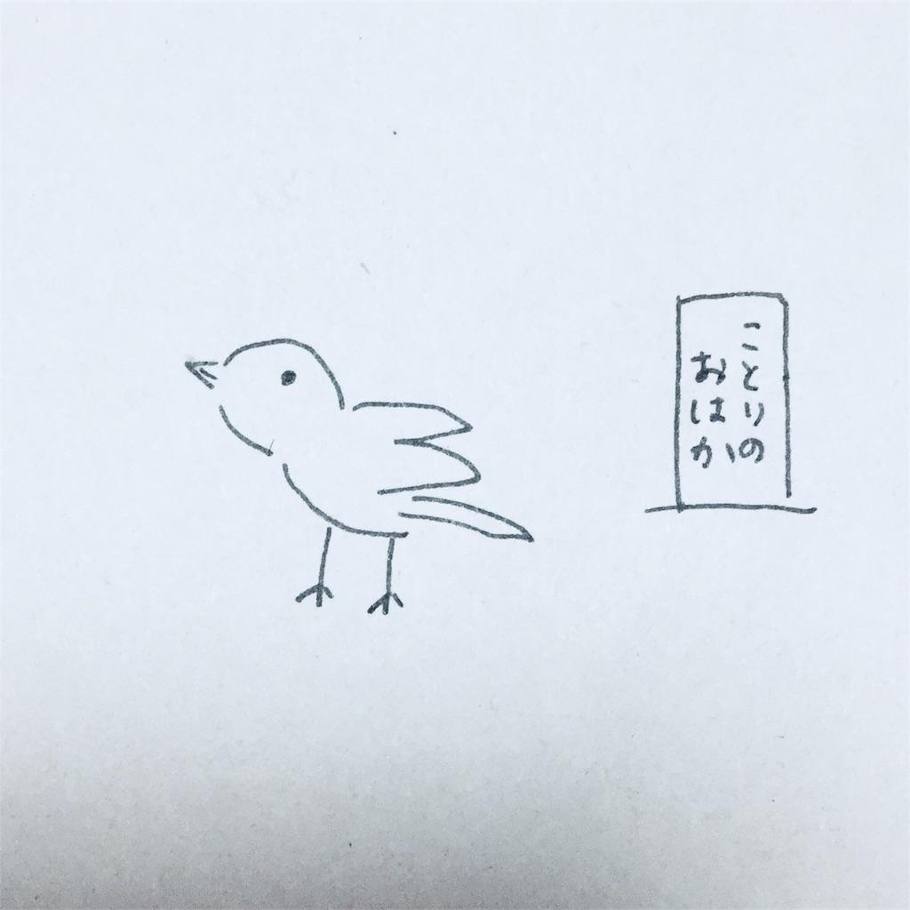f:id:yukurinko:20180202213923j:image