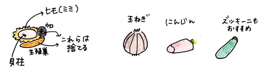 f:id:yulux:20180607161838j:plain