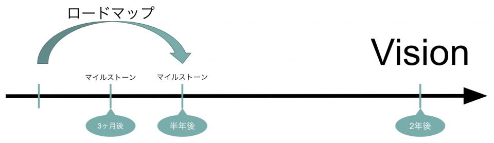 f:id:yuma124:20191218165645p:plain