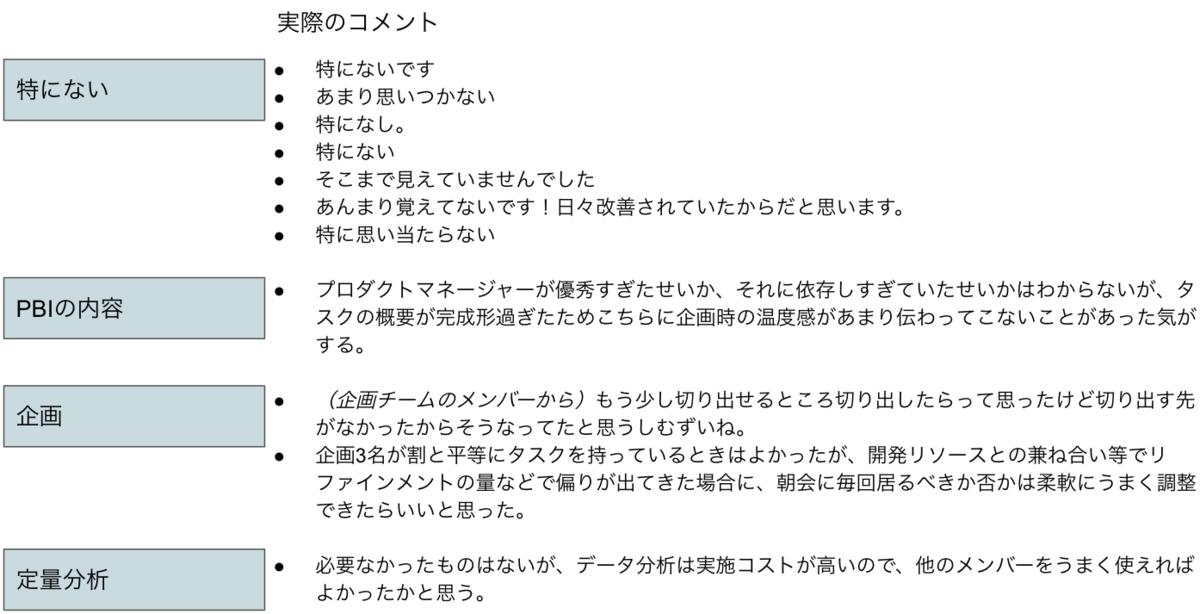f:id:yuma124:20201208141046p:plain