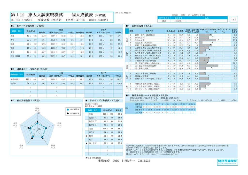 f:id:yuma2012:20170616195751j:plain