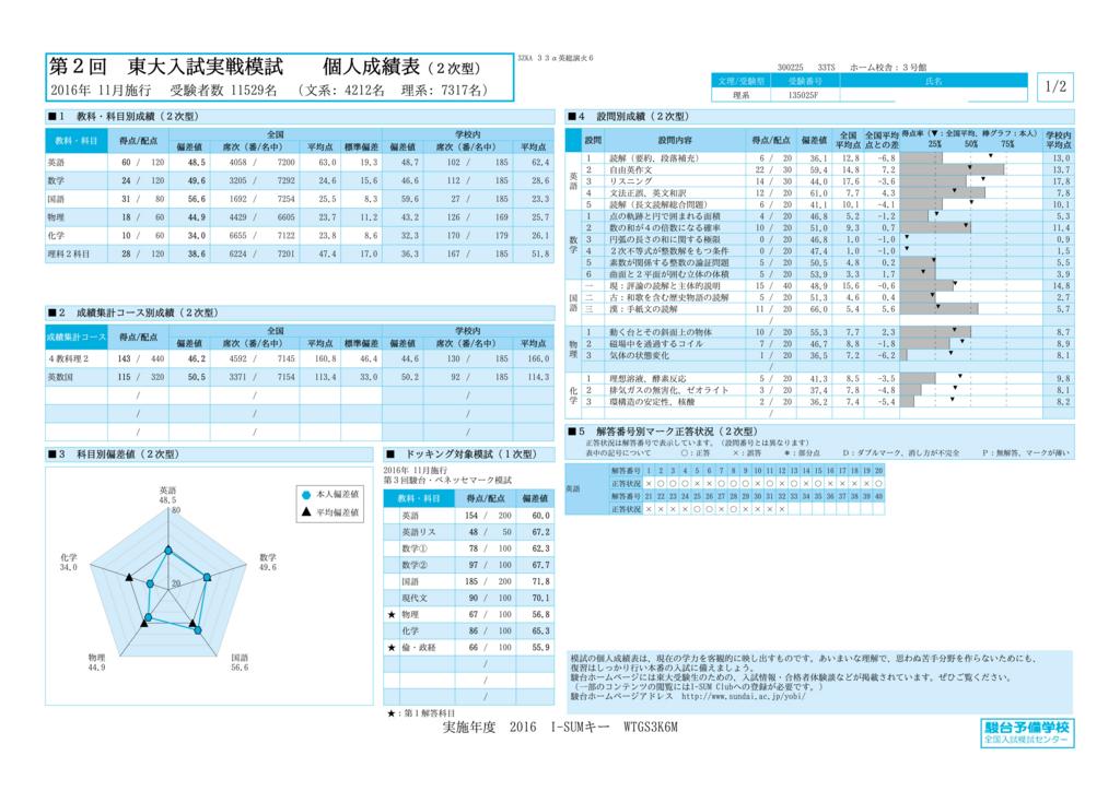 f:id:yuma2012:20170616195822j:plain
