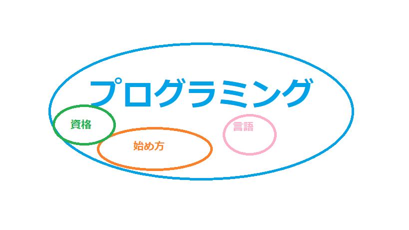 f:id:yuma_0211:20180318153837p:plain