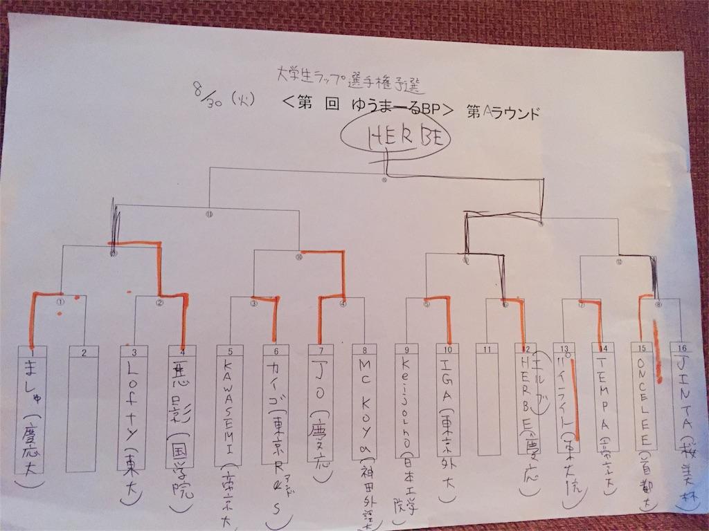 f:id:yuma_k_0712:20160921120926j:image
