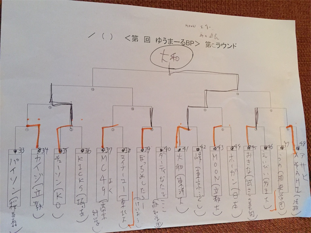 f:id:yuma_k_0712:20160921120946j:image