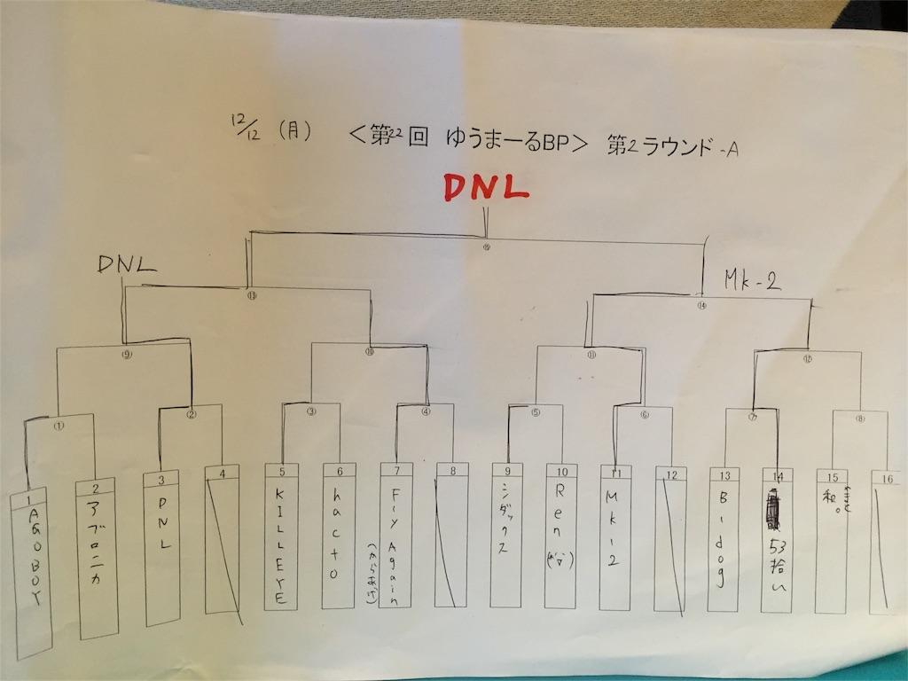 f:id:yuma_k_0712:20170110115608j:image