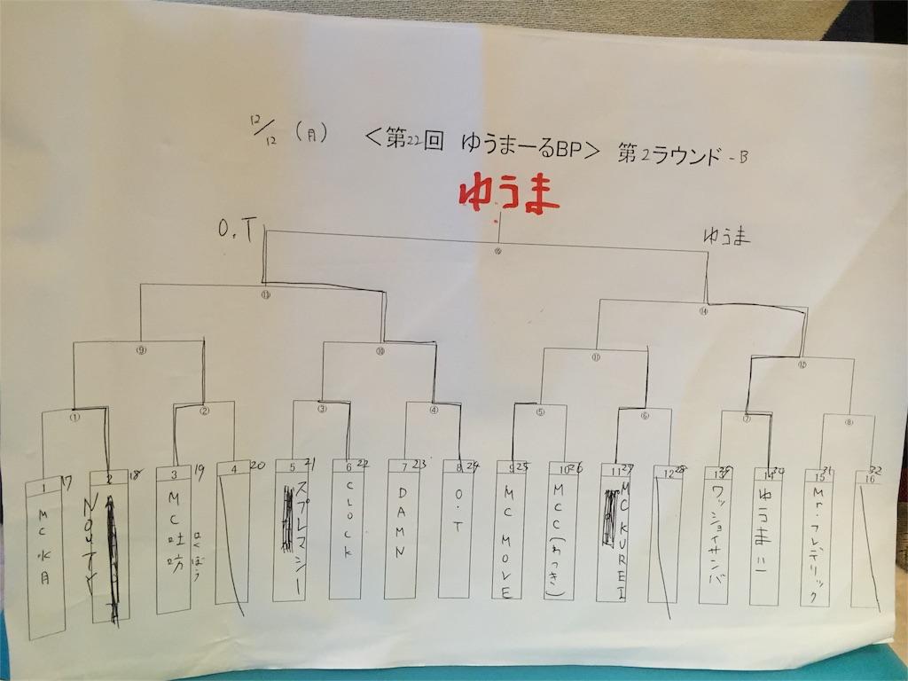 f:id:yuma_k_0712:20170110115621j:image