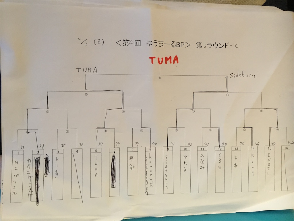 f:id:yuma_k_0712:20170110115632j:image