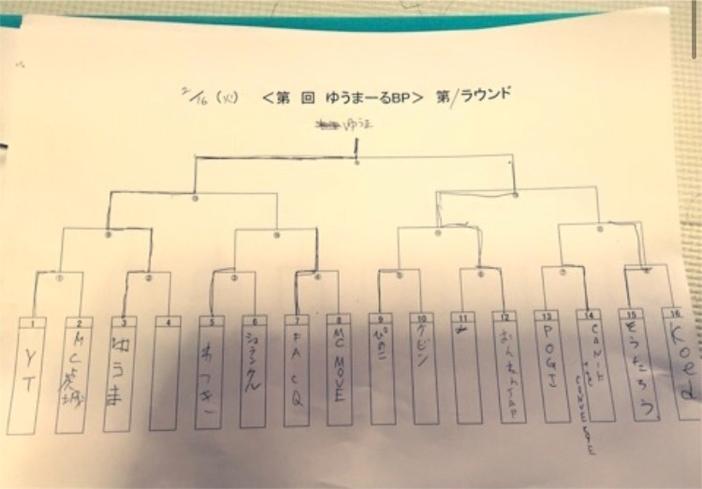 f:id:yuma_k_0712:20170726000630j:image