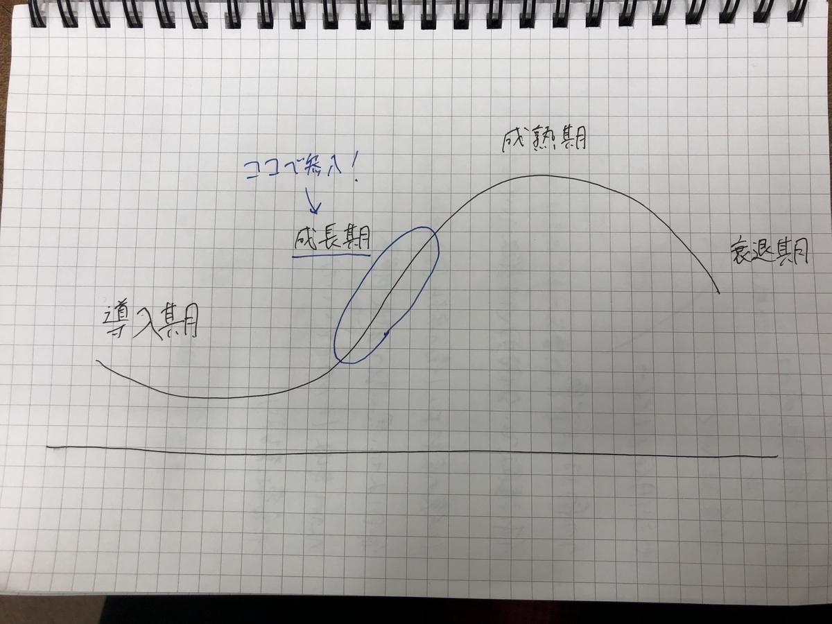 f:id:yumaaaru:20191023130523j:plain
